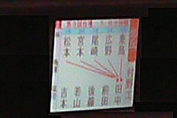 10人向き達成瞬間の電光掲示板