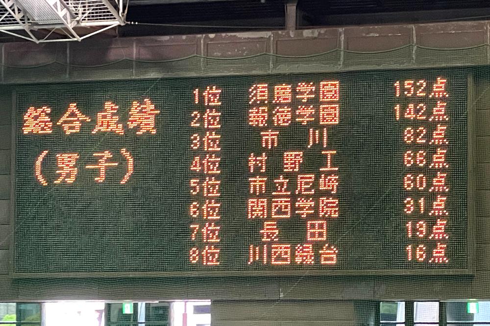 水泳部 兵庫県総体 大会最終日総合成績